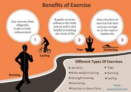 Top 5 Benefit of regular exercise