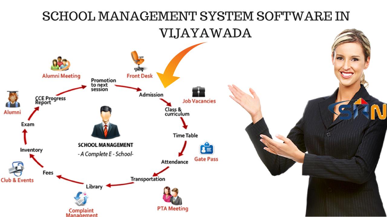 school management system software in vijayawada
